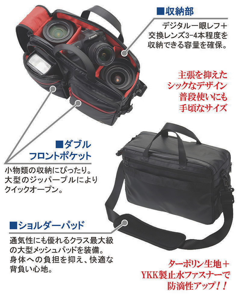 デジタル一眼+レンズ3-4本のシステムに